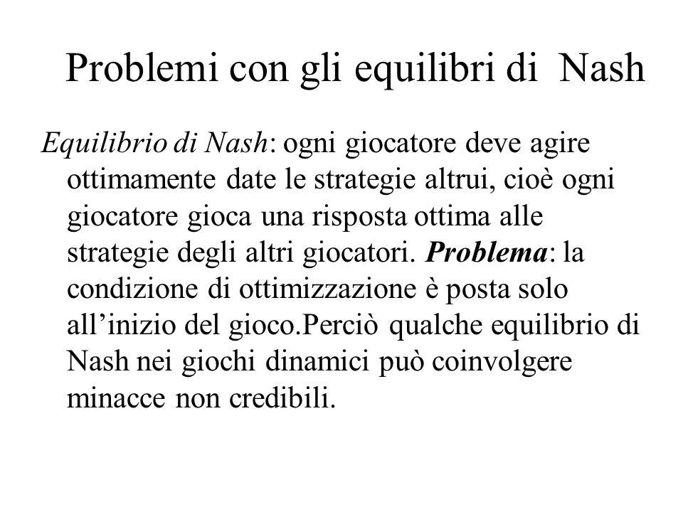 Problemi con gli equilibri di Nash