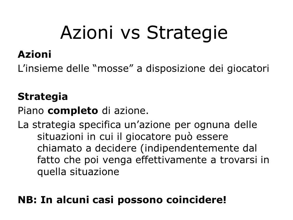 Azioni vs Strategie Azioni