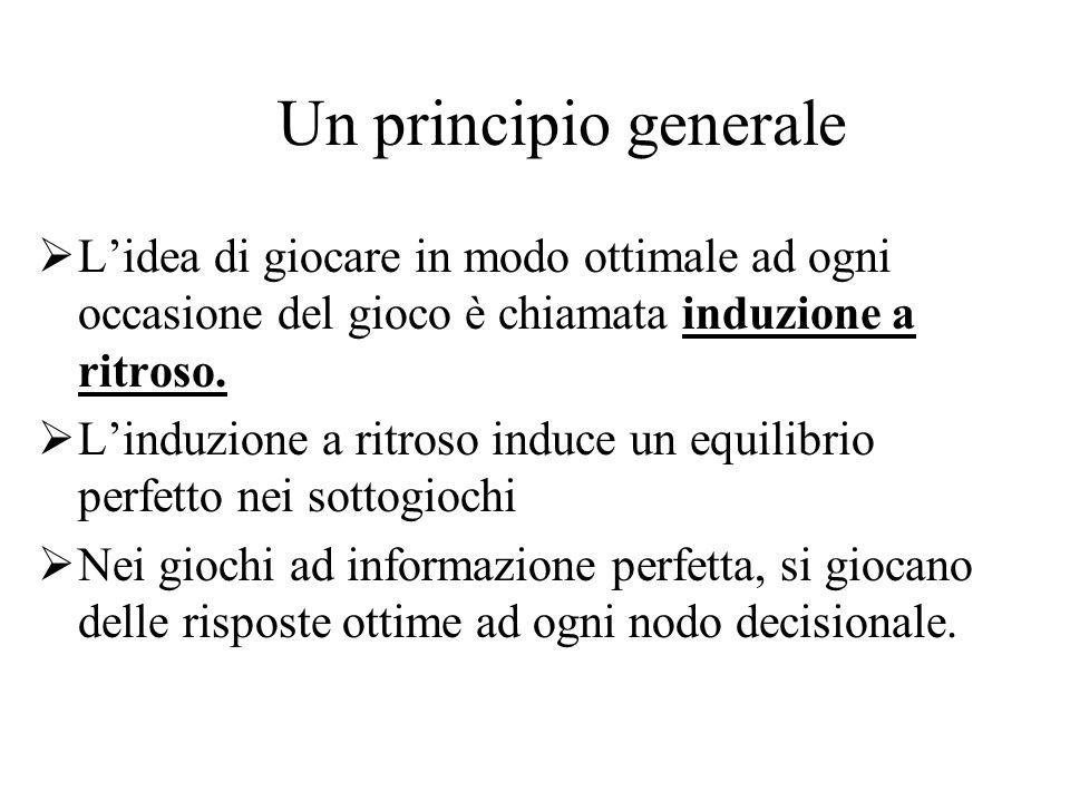 Un principio generale L'idea di giocare in modo ottimale ad ogni occasione del gioco è chiamata induzione a ritroso.