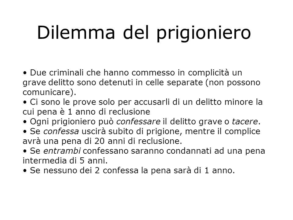 Dilemma del prigioniero