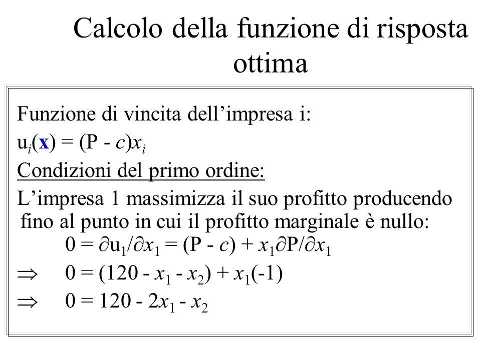Calcolo della funzione di risposta ottima