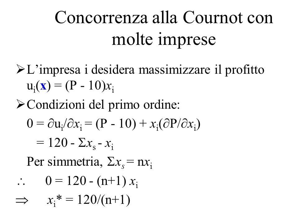 Concorrenza alla Cournot con molte imprese