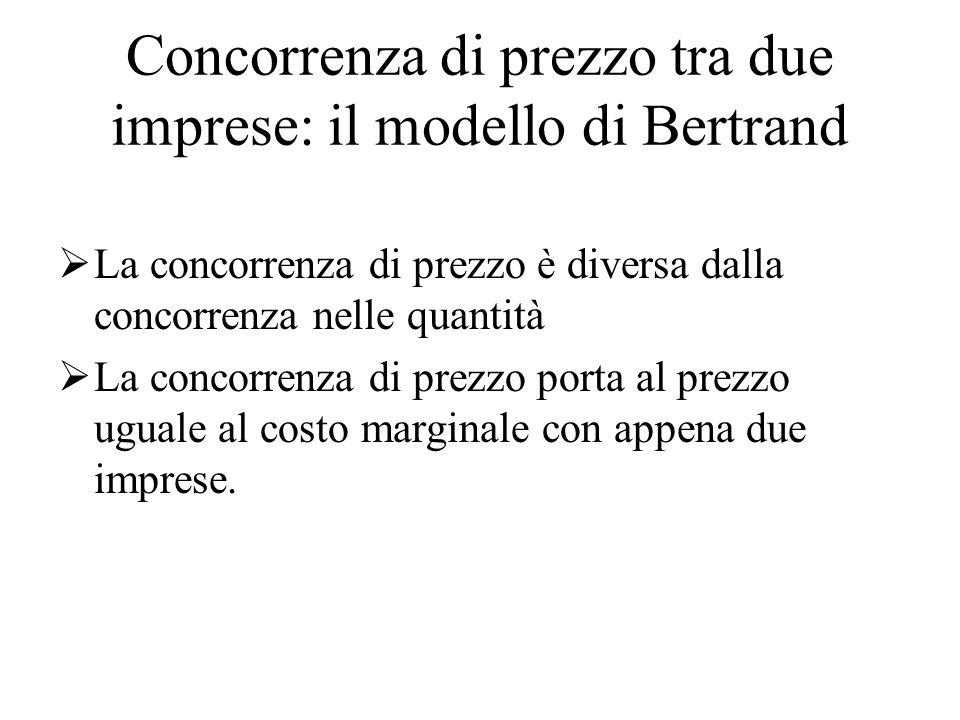 Concorrenza di prezzo tra due imprese: il modello di Bertrand