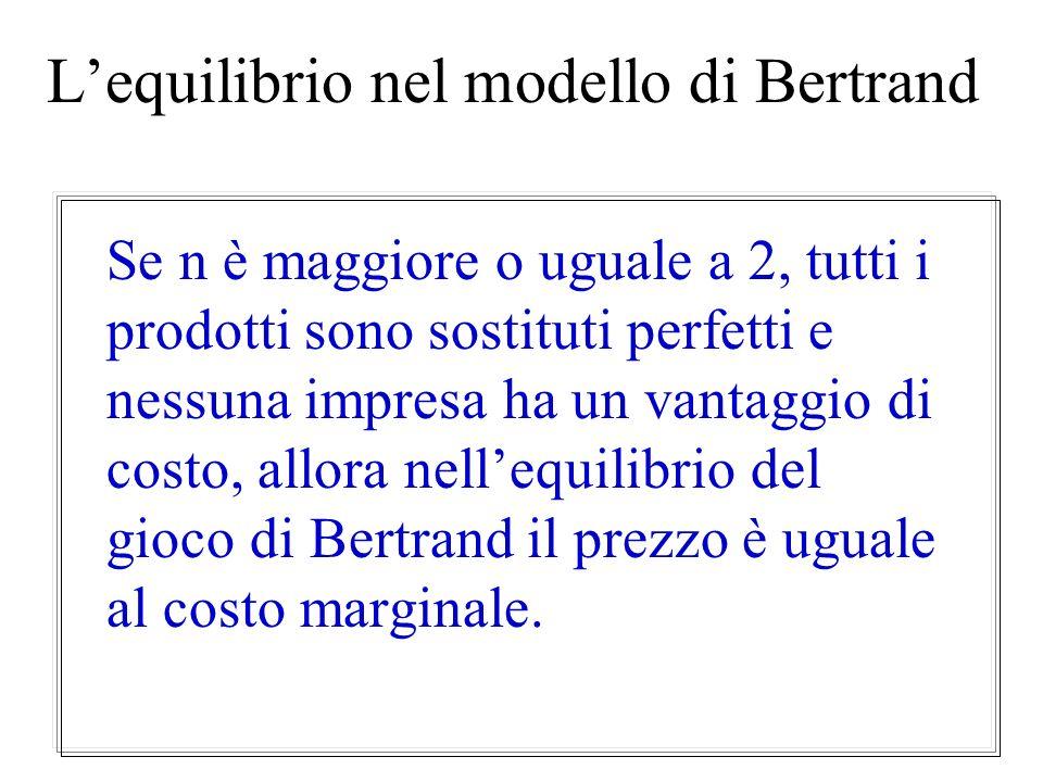 L'equilibrio nel modello di Bertrand