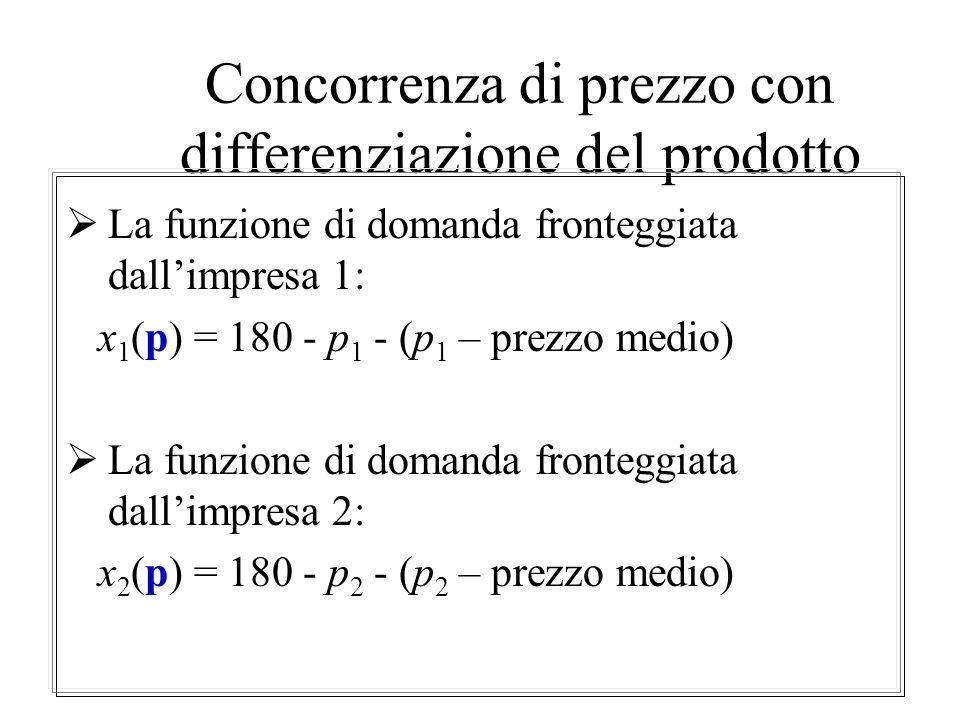Concorrenza di prezzo con differenziazione del prodotto
