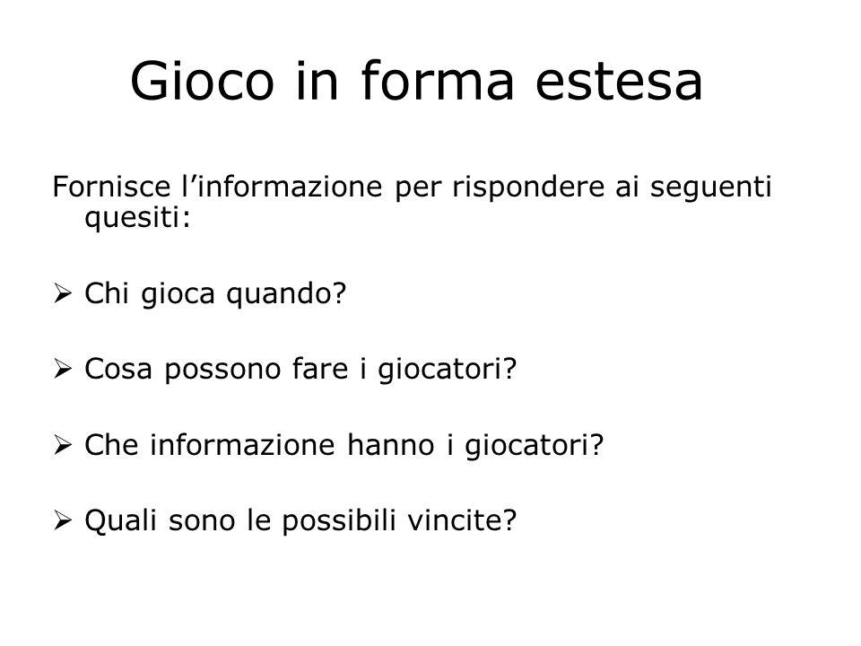 Gioco in forma estesa Fornisce l'informazione per rispondere ai seguenti quesiti: Chi gioca quando