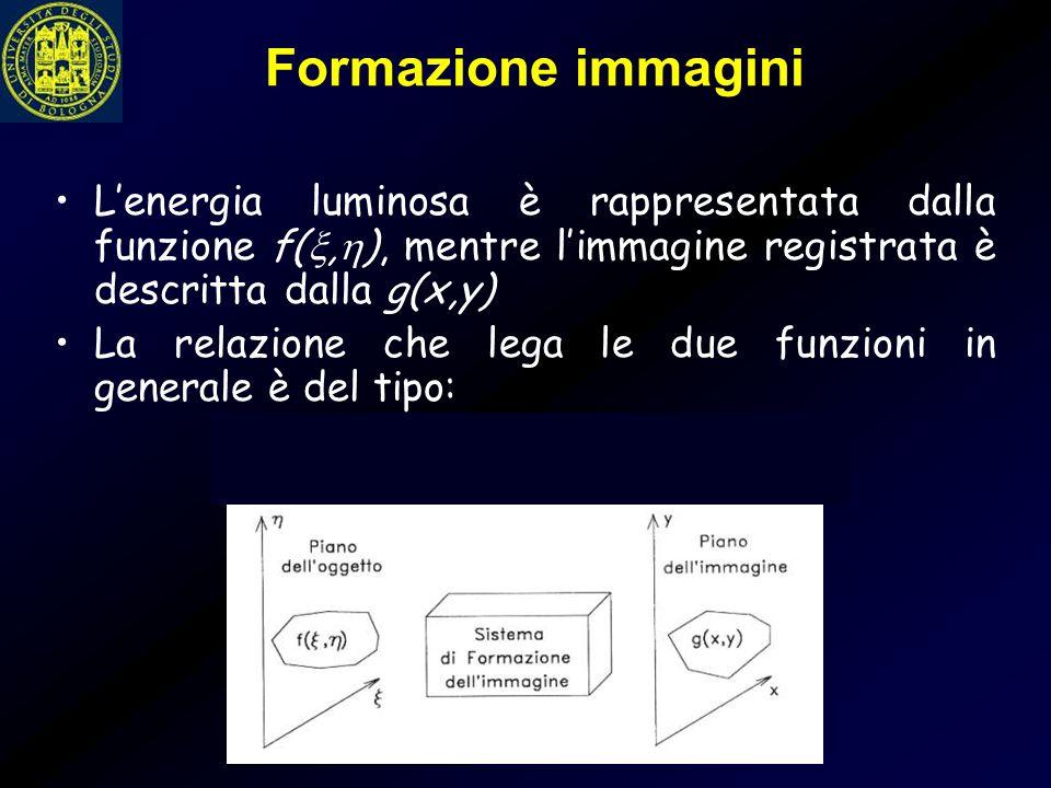 Formazione immagini L'energia luminosa è rappresentata dalla funzione f(,), mentre l'immagine registrata è descritta dalla g(x,y)