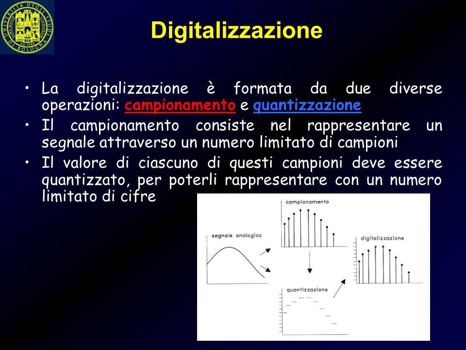 Digitalizzazione La digitalizzazione è formata da due diverse operazioni: campionamento e quantizzazione.