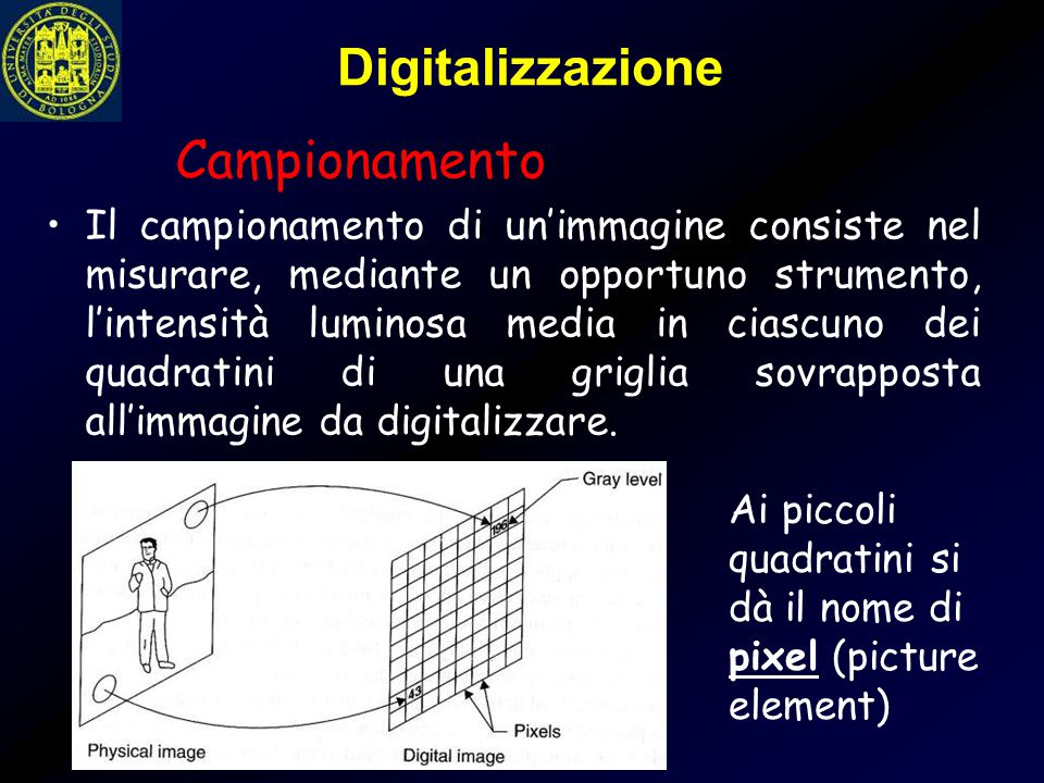 Digitalizzazione Campionamento
