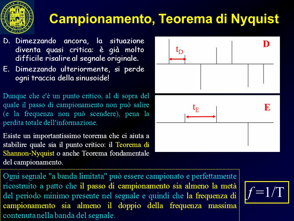 Campionamento, Teorema di Nyquist