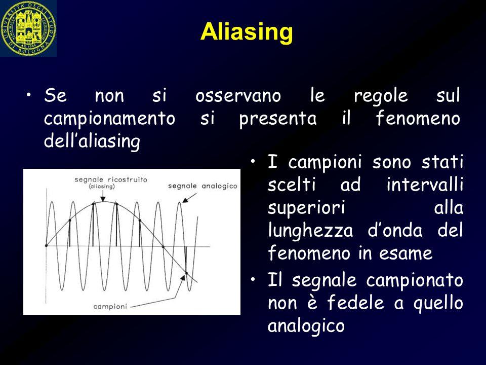 Aliasing Se non si osservano le regole sul campionamento si presenta il fenomeno dell'aliasing.