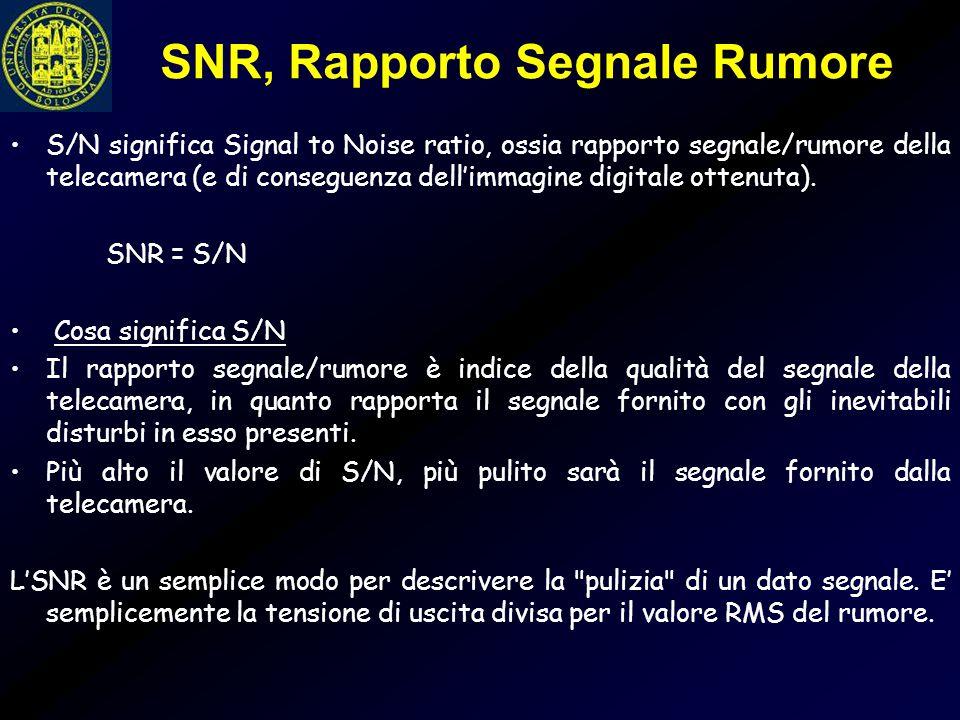 SNR, Rapporto Segnale Rumore