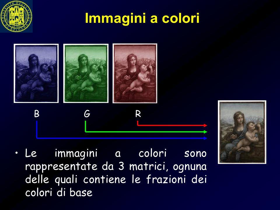Immagini a colori B G R.