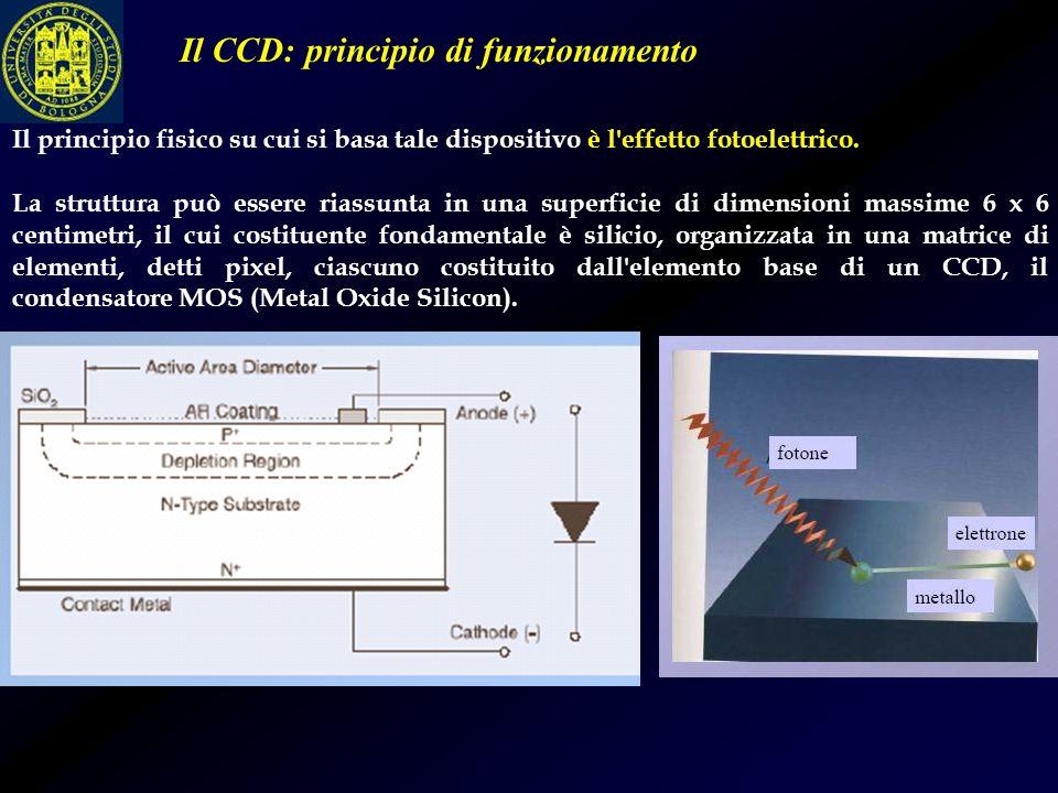 Il CCD: principio di funzionamento