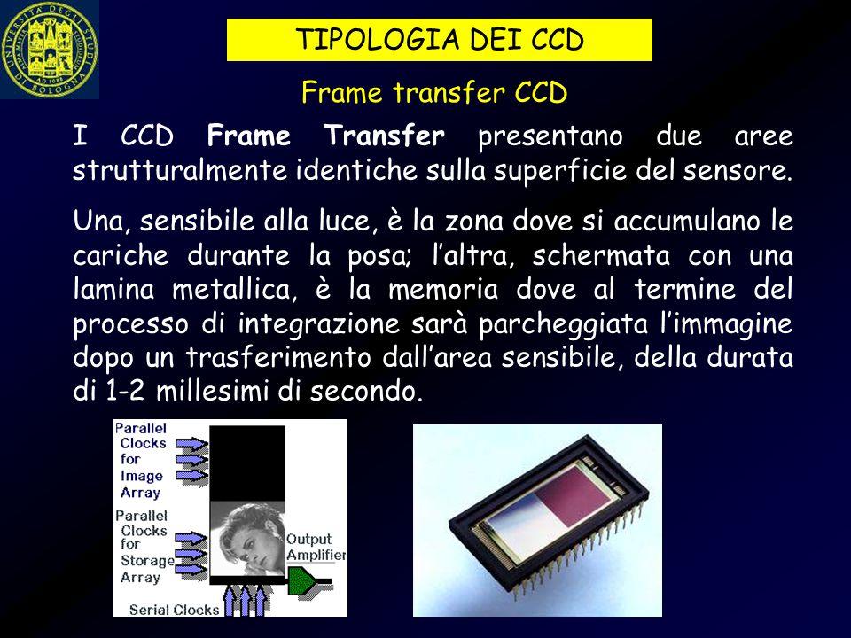 TIPOLOGIA DEI CCD Frame transfer CCD. I CCD Frame Transfer presentano due aree strutturalmente identiche sulla superficie del sensore.