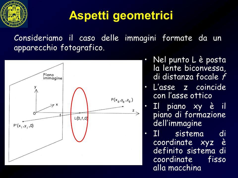 Aspetti geometrici Consideriamo il caso delle immagini formate da un apparecchio fotografico.