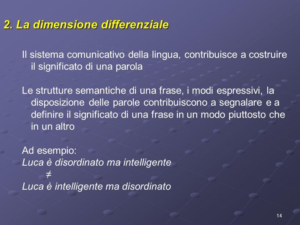 2. La dimensione differenziale