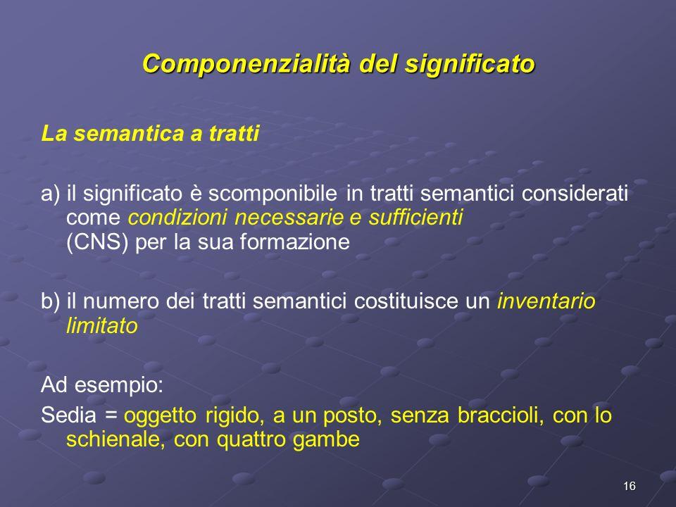 Componenzialità del significato