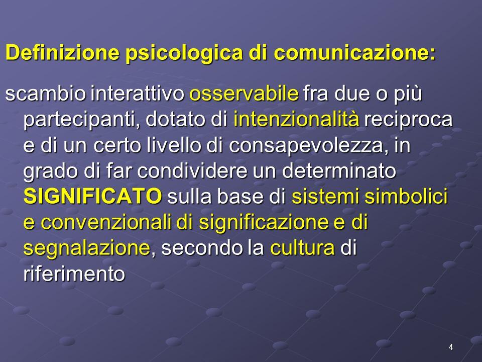 Definizione psicologica di comunicazione: