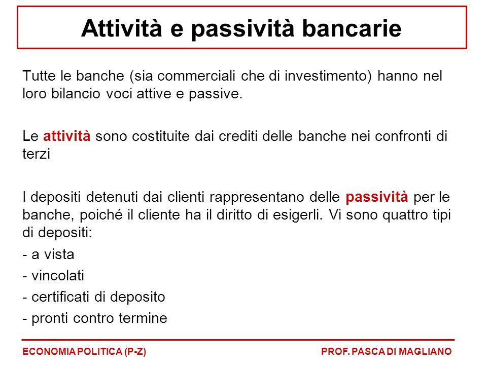 Attività e passività bancarie