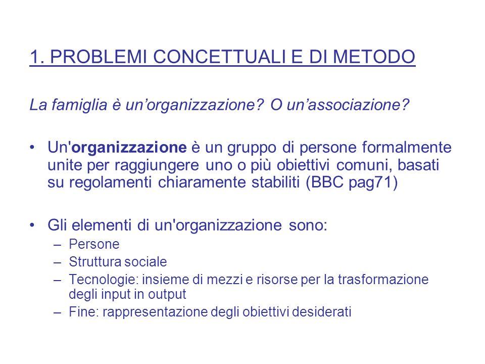 1. PROBLEMI CONCETTUALI E DI METODO
