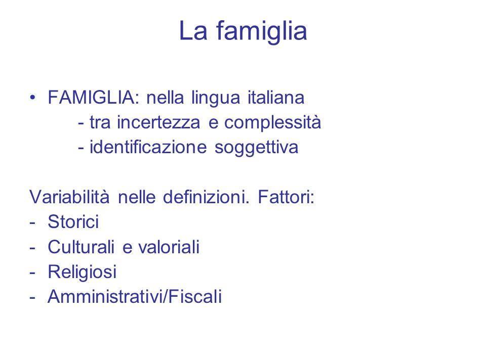 La famiglia FAMIGLIA: nella lingua italiana