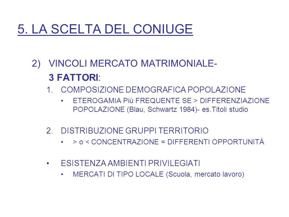 5. LA SCELTA DEL CONIUGE VINCOLI MERCATO MATRIMONIALE- 3 FATTORI: