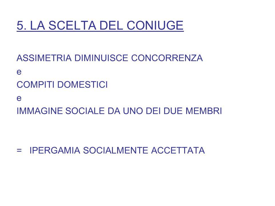 5. LA SCELTA DEL CONIUGE ASSIMETRIA DIMINUISCE CONCORRENZA e