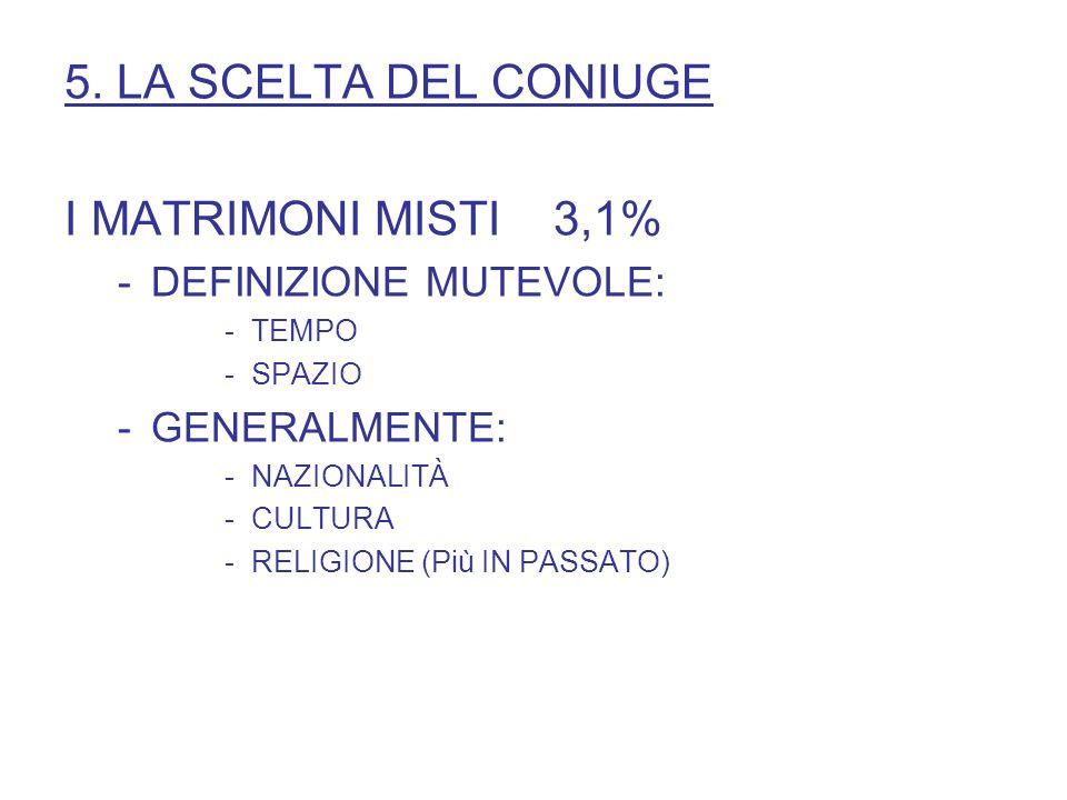 5. LA SCELTA DEL CONIUGE I MATRIMONI MISTI 3,1% DEFINIZIONE MUTEVOLE: