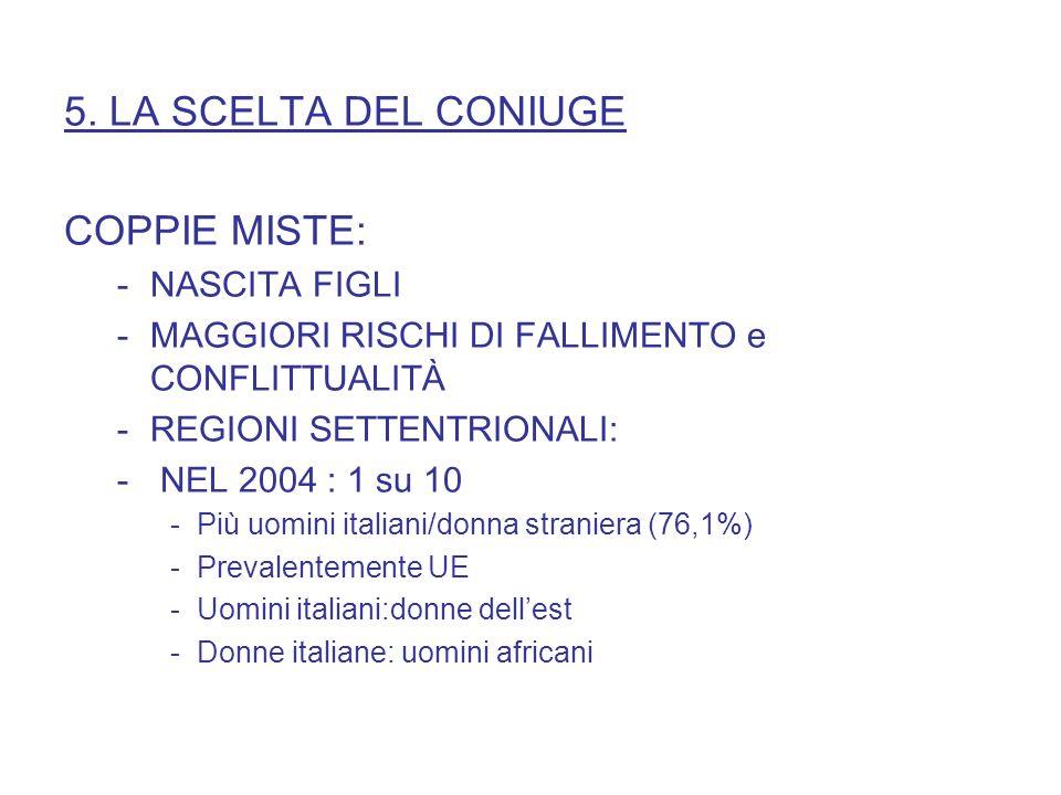 5. LA SCELTA DEL CONIUGE COPPIE MISTE: NASCITA FIGLI