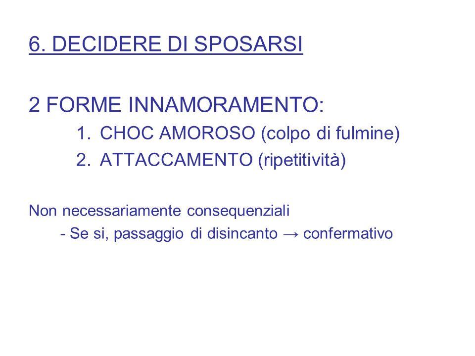 6. DECIDERE DI SPOSARSI 2 FORME INNAMORAMENTO:
