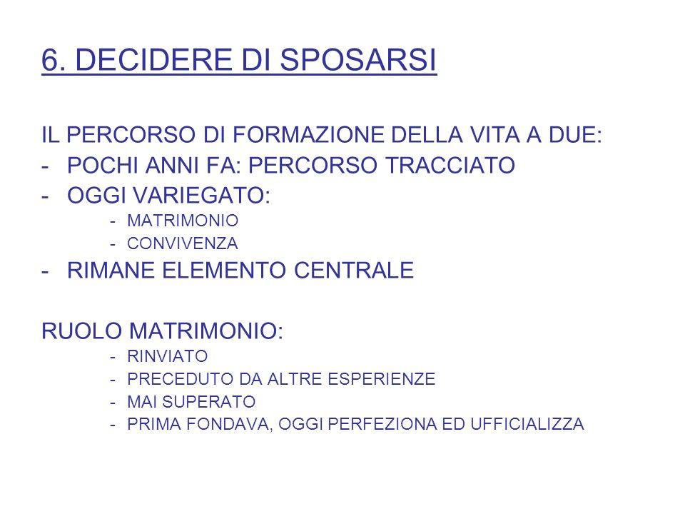 6. DECIDERE DI SPOSARSI IL PERCORSO DI FORMAZIONE DELLA VITA A DUE:
