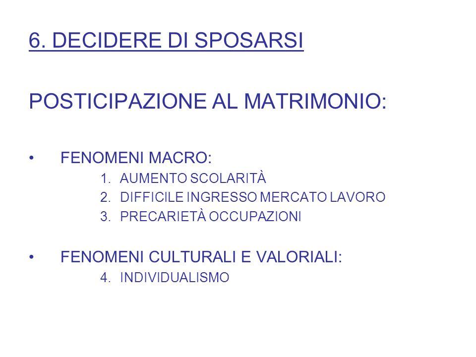 POSTICIPAZIONE AL MATRIMONIO: