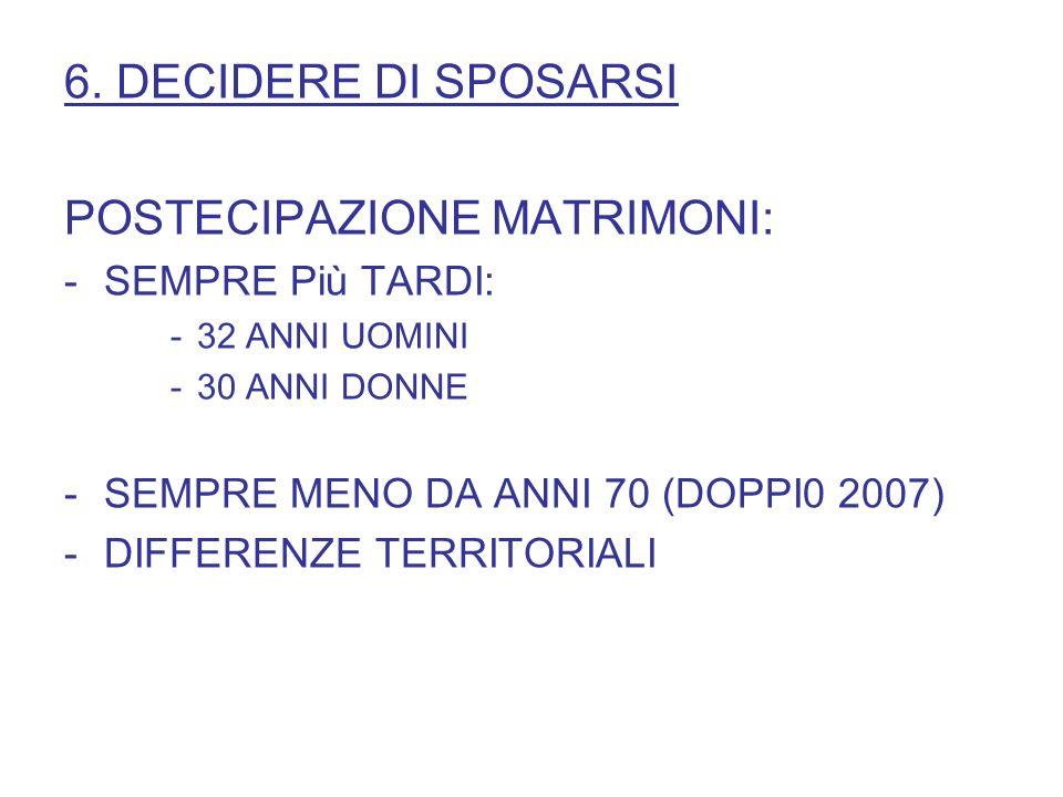 POSTECIPAZIONE MATRIMONI: