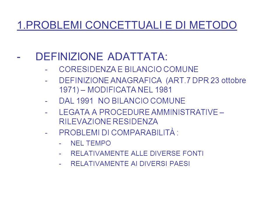 1.PROBLEMI CONCETTUALI E DI METODO DEFINIZIONE ADATTATA: