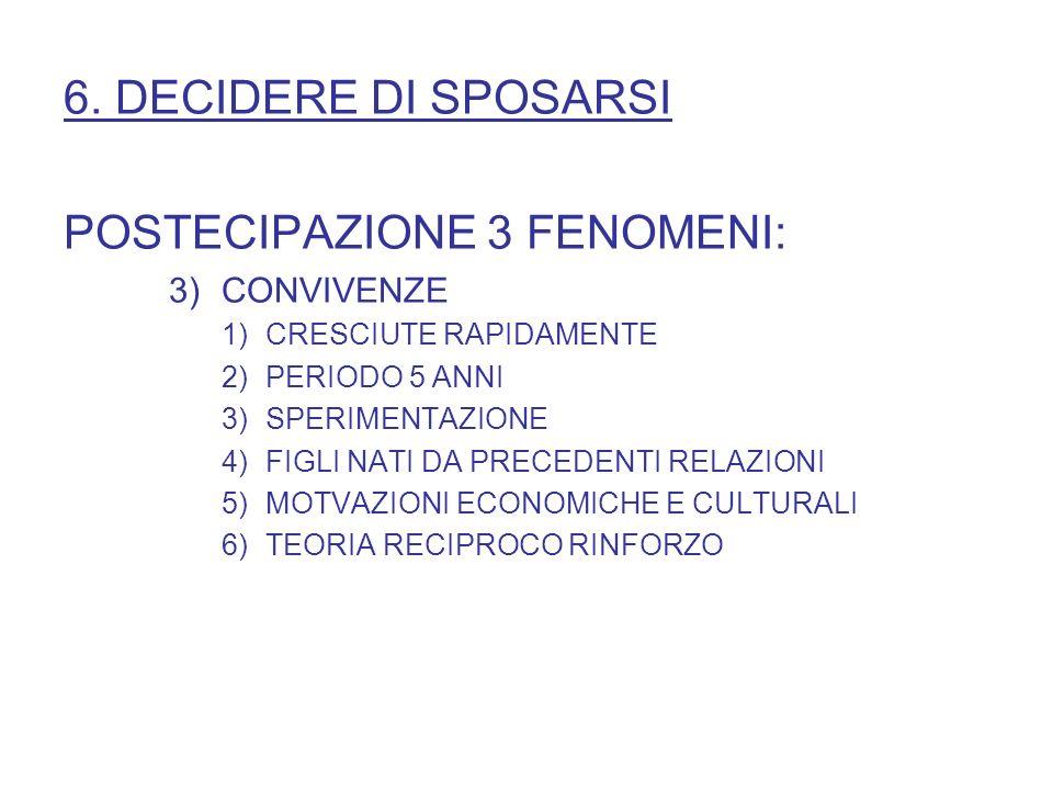 POSTECIPAZIONE 3 FENOMENI: