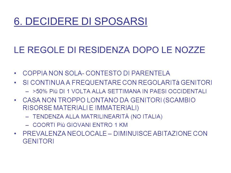 6. DECIDERE DI SPOSARSI LE REGOLE DI RESIDENZA DOPO LE NOZZE