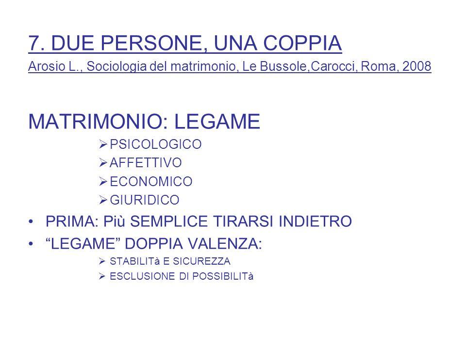 7. DUE PERSONE, UNA COPPIA MATRIMONIO: LEGAME