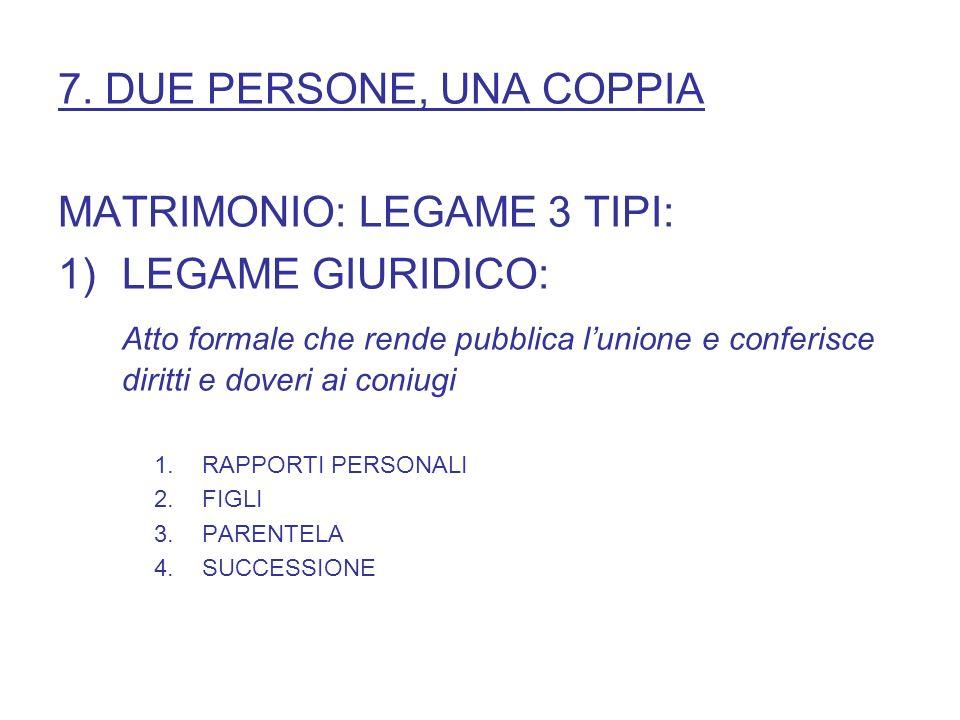 MATRIMONIO: LEGAME 3 TIPI: LEGAME GIURIDICO: