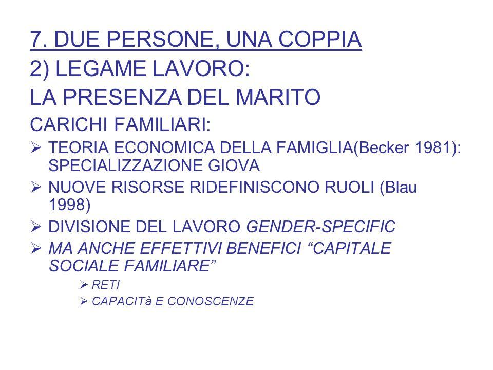 7. DUE PERSONE, UNA COPPIA 2) LEGAME LAVORO: LA PRESENZA DEL MARITO