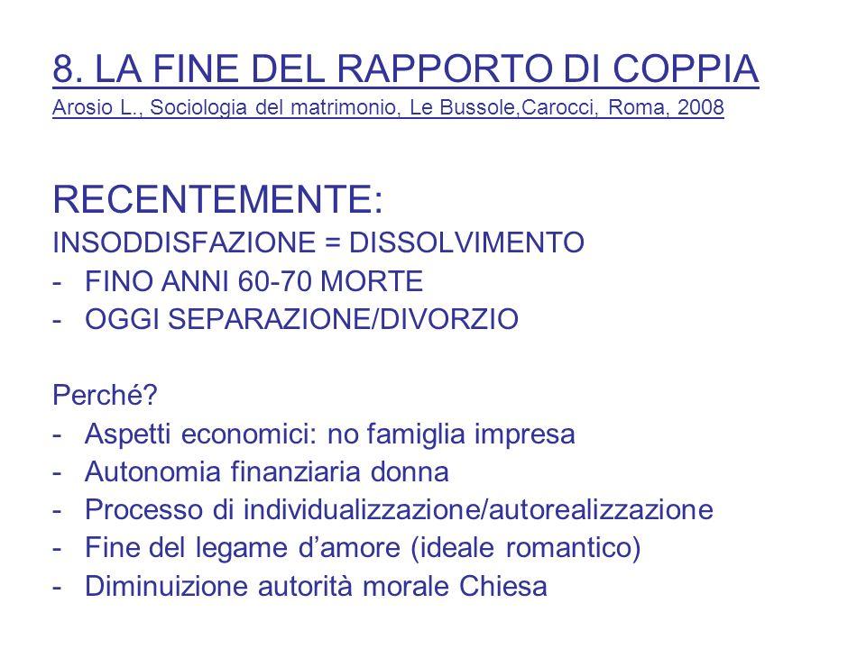 8. LA FINE DEL RAPPORTO DI COPPIA