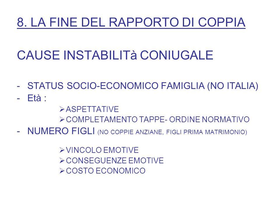 8. LA FINE DEL RAPPORTO DI COPPIA CAUSE INSTABILITà CONIUGALE