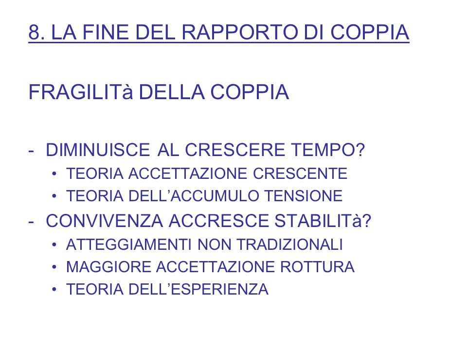 8. LA FINE DEL RAPPORTO DI COPPIA FRAGILITà DELLA COPPIA