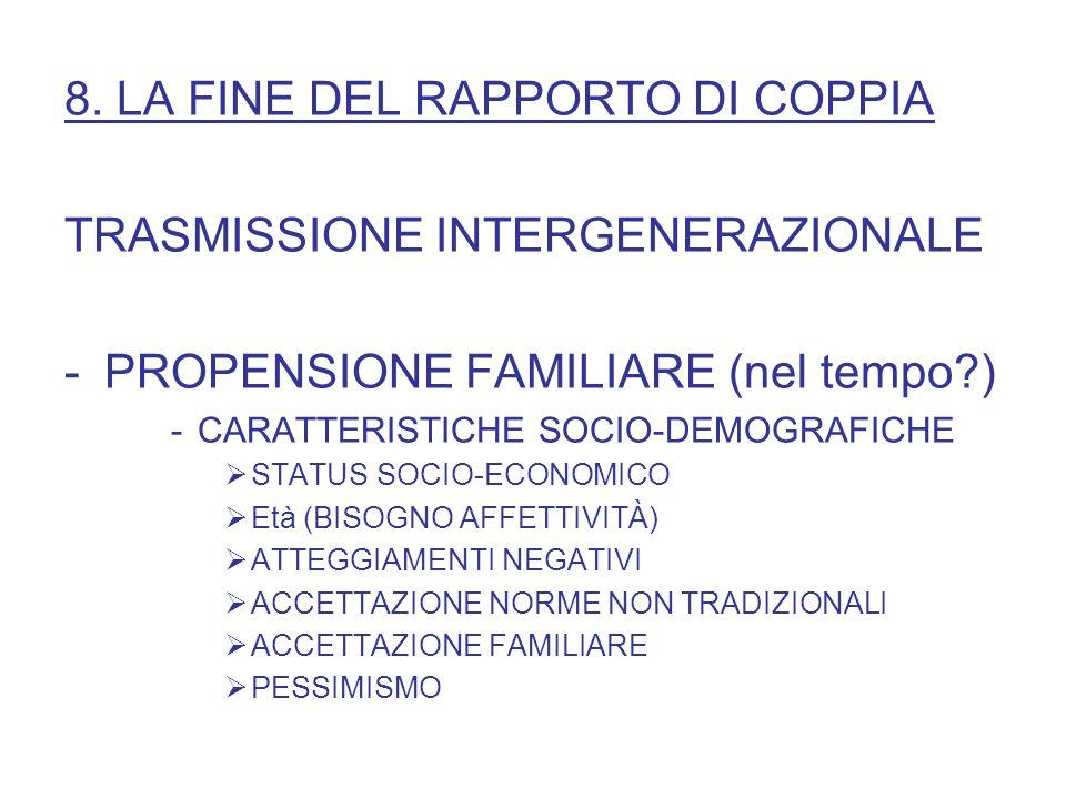 8. LA FINE DEL RAPPORTO DI COPPIA TRASMISSIONE INTERGENERAZIONALE