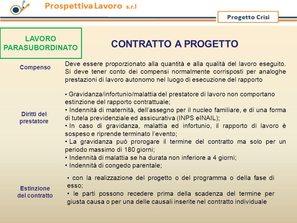 LAVORO PARASUBORDINATO Diritti del prestatore Estinzione del contratto
