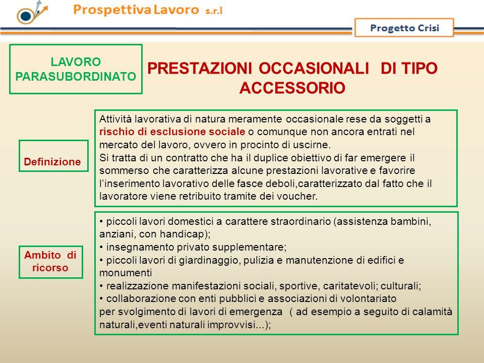 LAVORO PARASUBORDINATO PRESTAZIONI OCCASIONALI DI TIPO ACCESSORIO