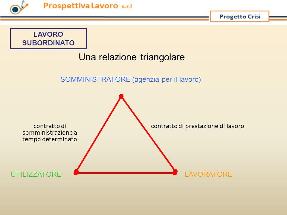 Una relazione triangolare