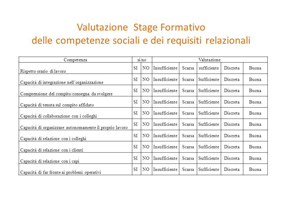Valutazione Stage Formativo delle competenze sociali e dei requisiti relazionali
