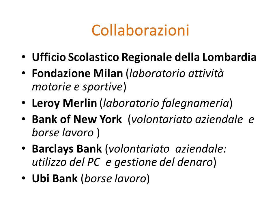 Collaborazioni Ufficio Scolastico Regionale della Lombardia