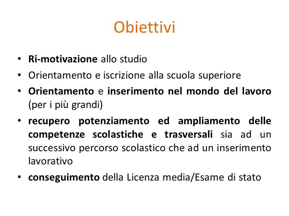 Obiettivi Ri-motivazione allo studio